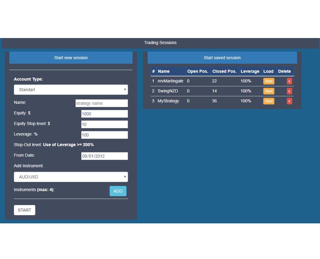Lfh forex trading simulator
